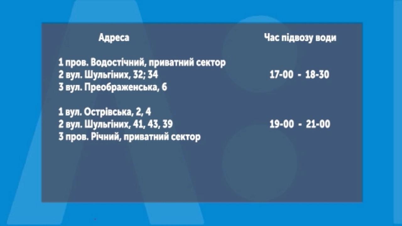 У центральній частині Кропивницького 25 листопада не буде води
